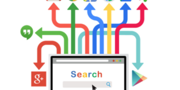 Индексация сайтов в Google
