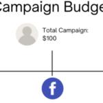 Распределение бюджетов на аккаунтах Facebook